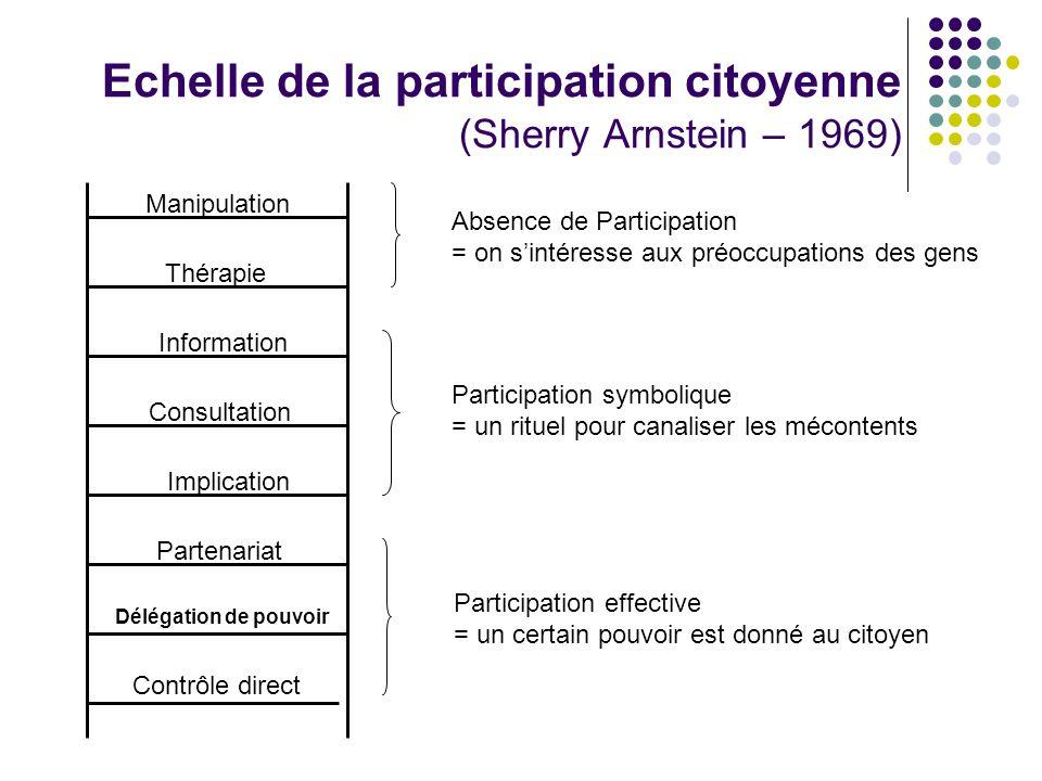 Echelle de la participation citoyenne (Sherry Arnstein – 1969) Manipulation Thérapie Information Consultation Implication Partenariat Délégation de po