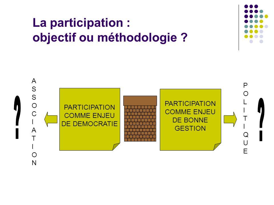 La participation : objectif ou méthodologie ? PARTICIPATION COMME ENJEU DE DEMOCRATIE PARTICIPATION COMME ENJEU DE BONNE GESTION ASSOCIATIONASSOCIATIO