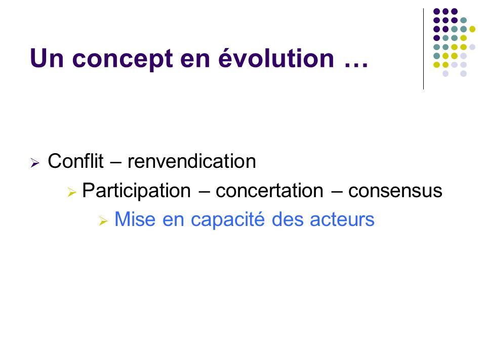 Un concept en évolution … Conflit – renvendication Participation – concertation – consensus Mise en capacité des acteurs