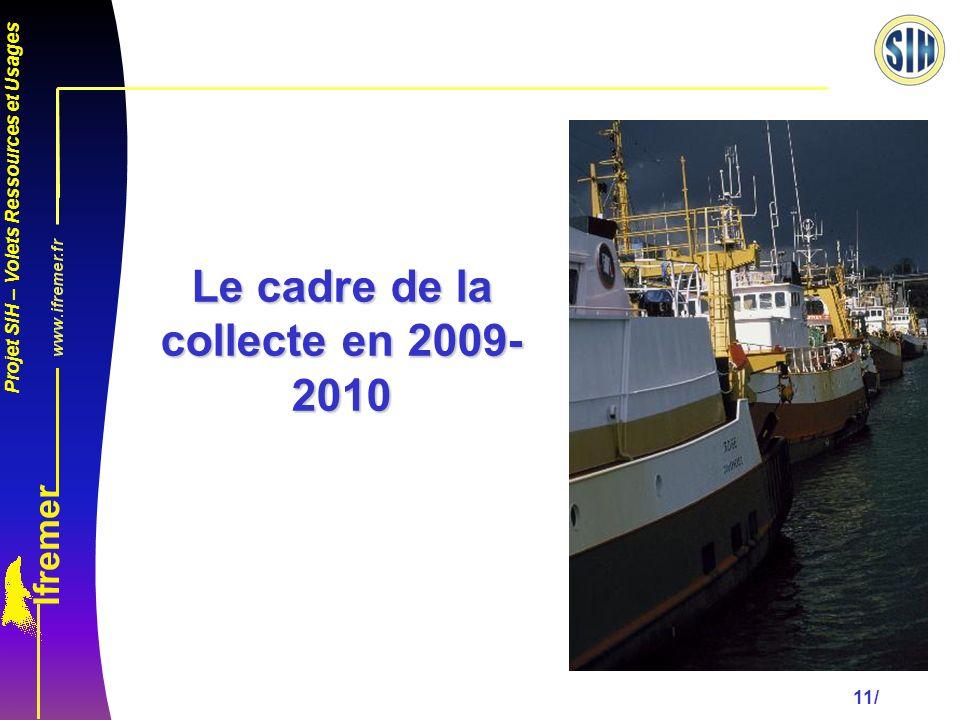 Projet SIH – Volets Ressources et Usages 11/ Le cadre de la collecte en 2009- 2010