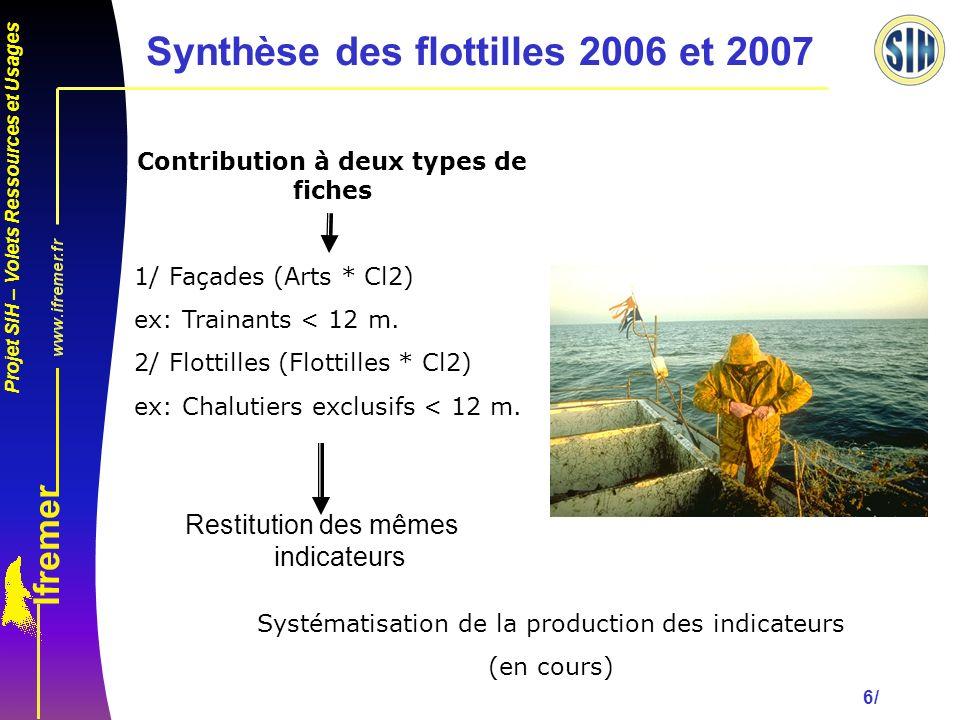 Projet SIH – Volets Ressources et Usages 6/ Synthèse des flottilles 2006 et 2007 Restitution des mêmes indicateurs Contribution à deux types de fiches 1/ Façades (Arts * Cl2) ex: Trainants < 12 m.