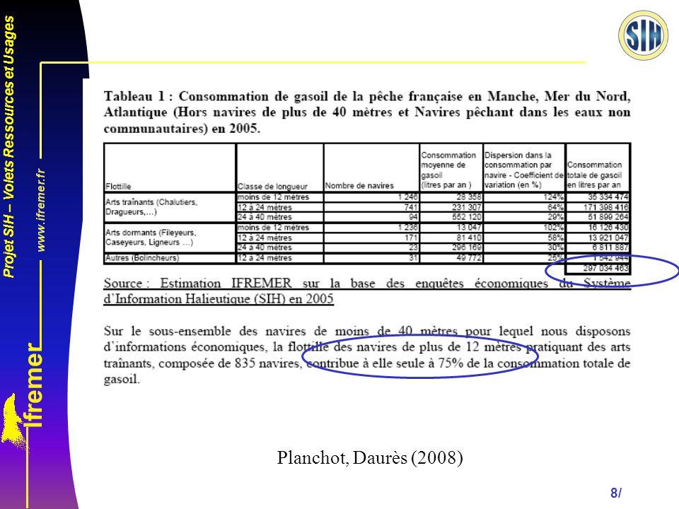 Projet SIH – Volets Ressources et Usages 8/ Planchot, Daurès (2008)