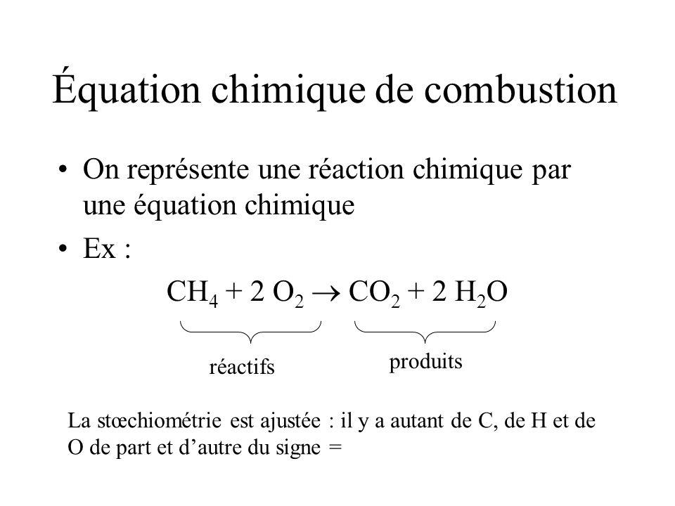 Équation chimique de combustion On représente une réaction chimique par une équation chimique Ex : CH 4 + 2 O 2 CO 2 + 2 H 2 O réactifs produits La stœchiométrie est ajustée : il y a autant de C, de H et de O de part et dautre du signe =