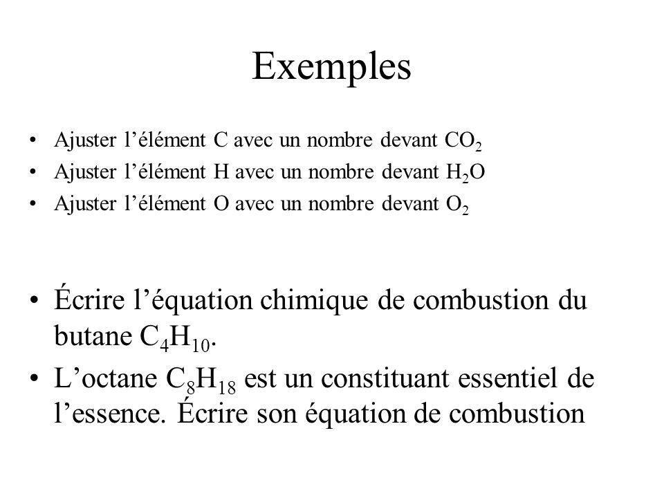 Exemples Ajuster lélément C avec un nombre devant CO 2 Ajuster lélément H avec un nombre devant H 2 O Ajuster lélément O avec un nombre devant O 2 Écrire léquation chimique de combustion du butane C 4 H 10.