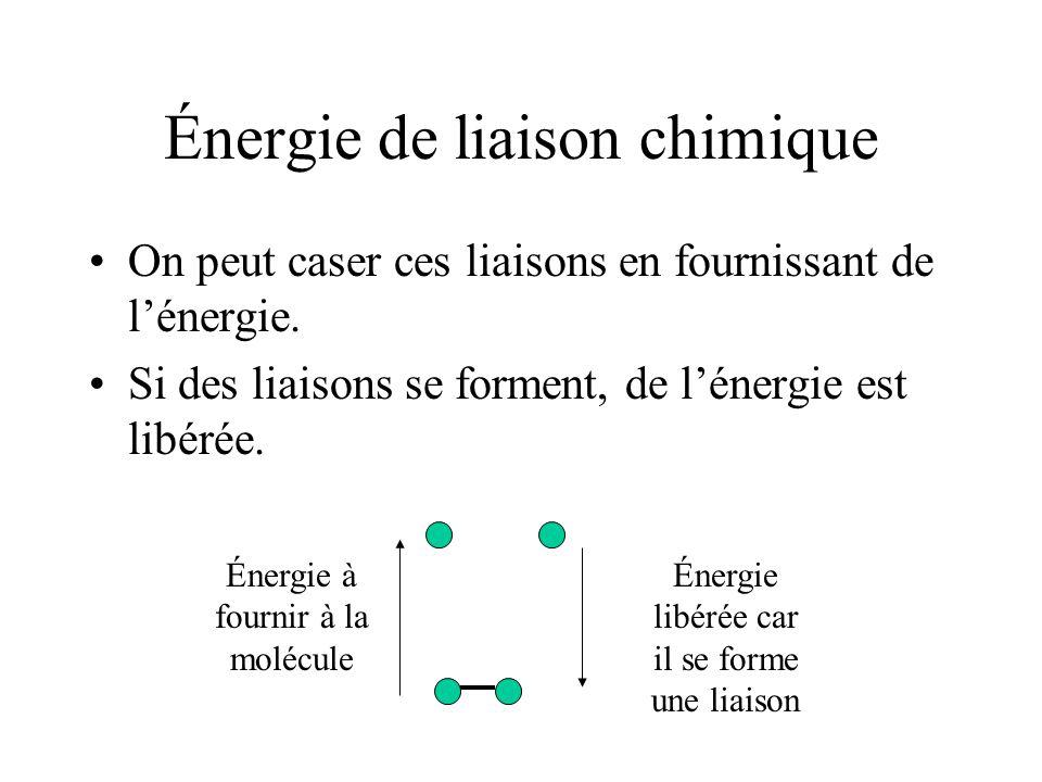 Énergie de liaison chimique On peut caser ces liaisons en fournissant de lénergie.