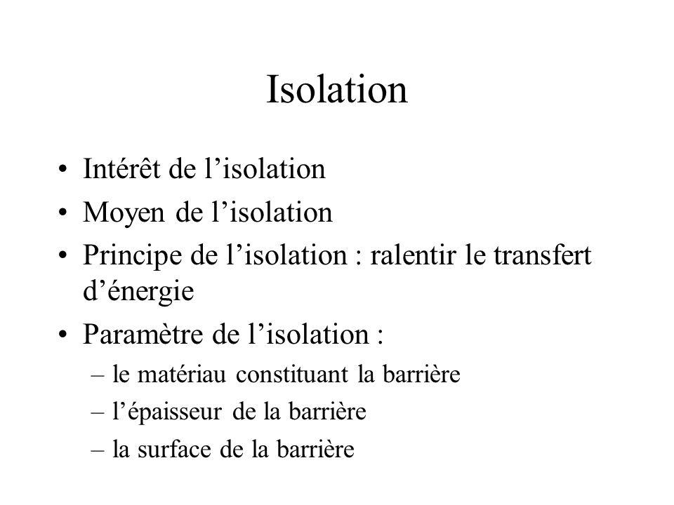 Isolation Intérêt de lisolation Moyen de lisolation Principe de lisolation : ralentir le transfert dénergie Paramètre de lisolation : –le matériau constituant la barrière –lépaisseur de la barrière –la surface de la barrière