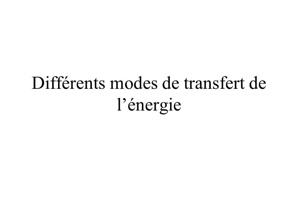 Différents modes de transfert de lénergie