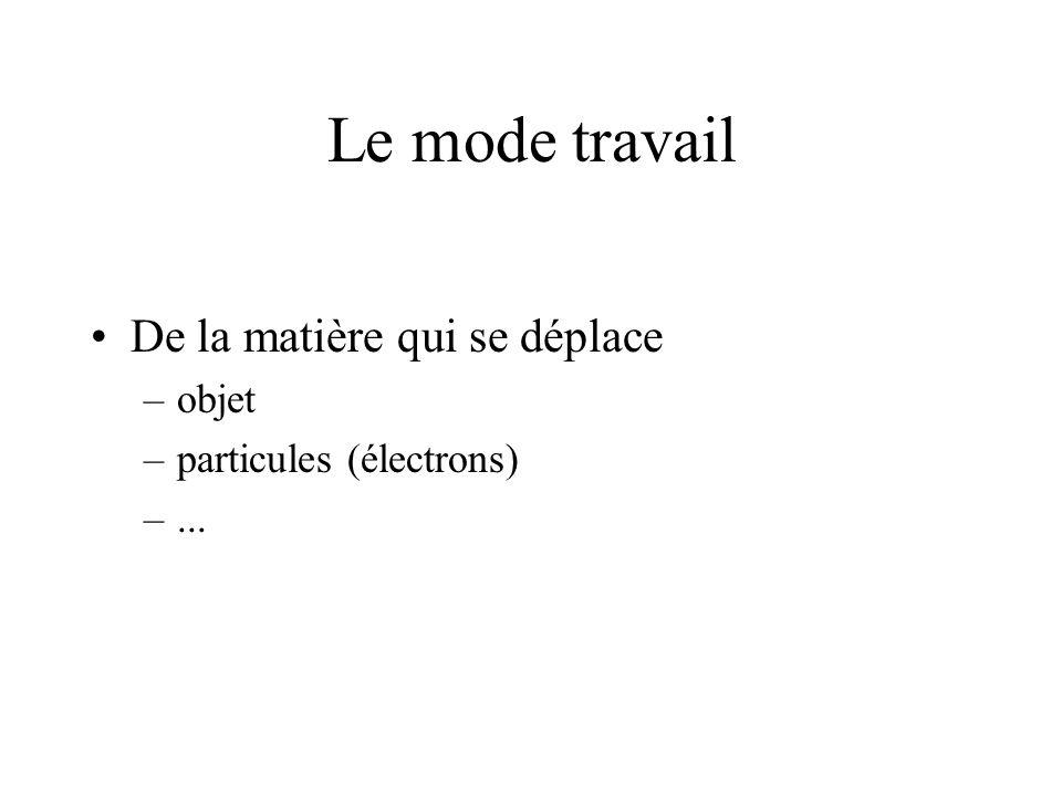 Le mode travail De la matière qui se déplace –objet –particules (électrons) –...