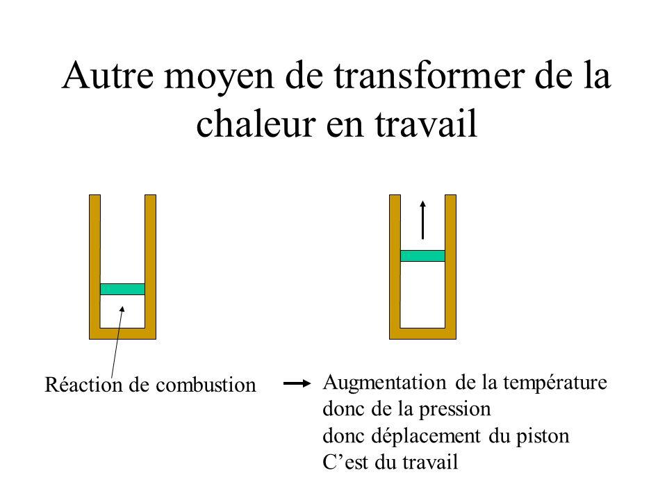 Autre moyen de transformer de la chaleur en travail Réaction de combustion Augmentation de la température donc de la pression donc déplacement du piston Cest du travail