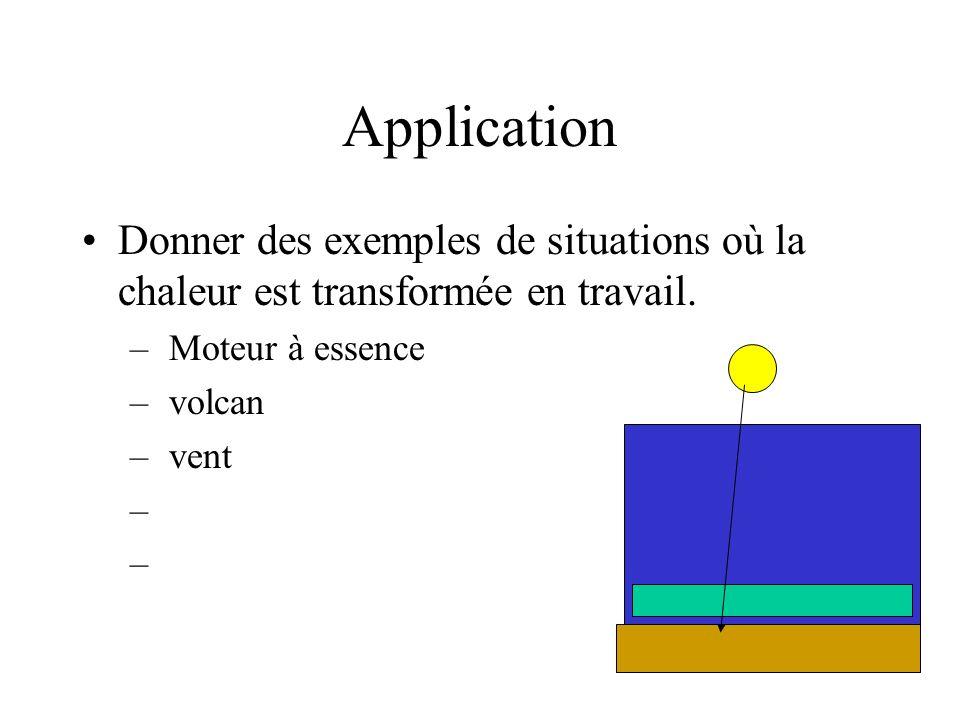 Application Donner des exemples de situations où la chaleur est transformée en travail.