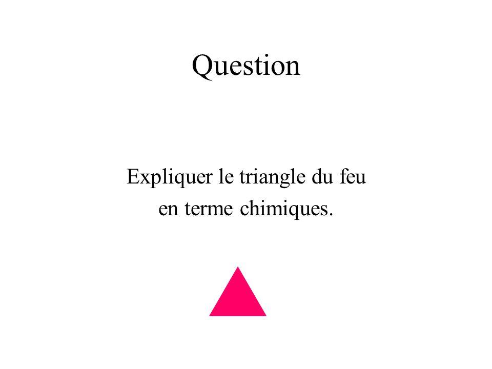 Question Expliquer le triangle du feu en terme chimiques.