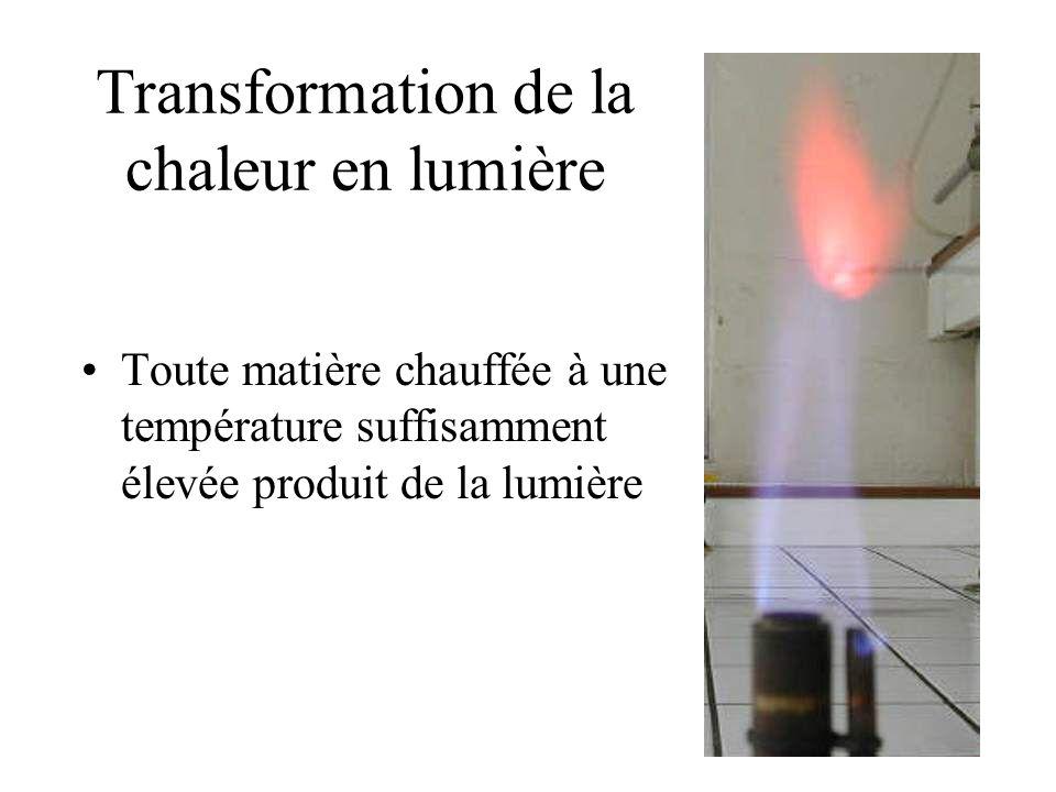 Transformation de la chaleur en lumière Toute matière chauffée à une température suffisamment élevée produit de la lumière