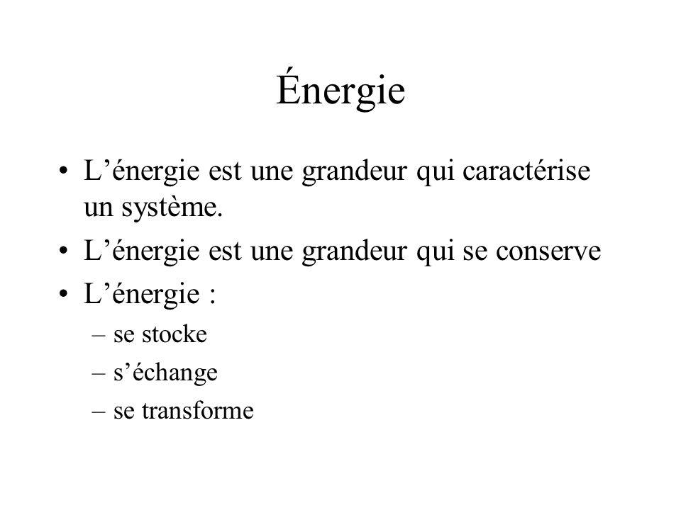 Énergie Lénergie est une grandeur qui caractérise un système.