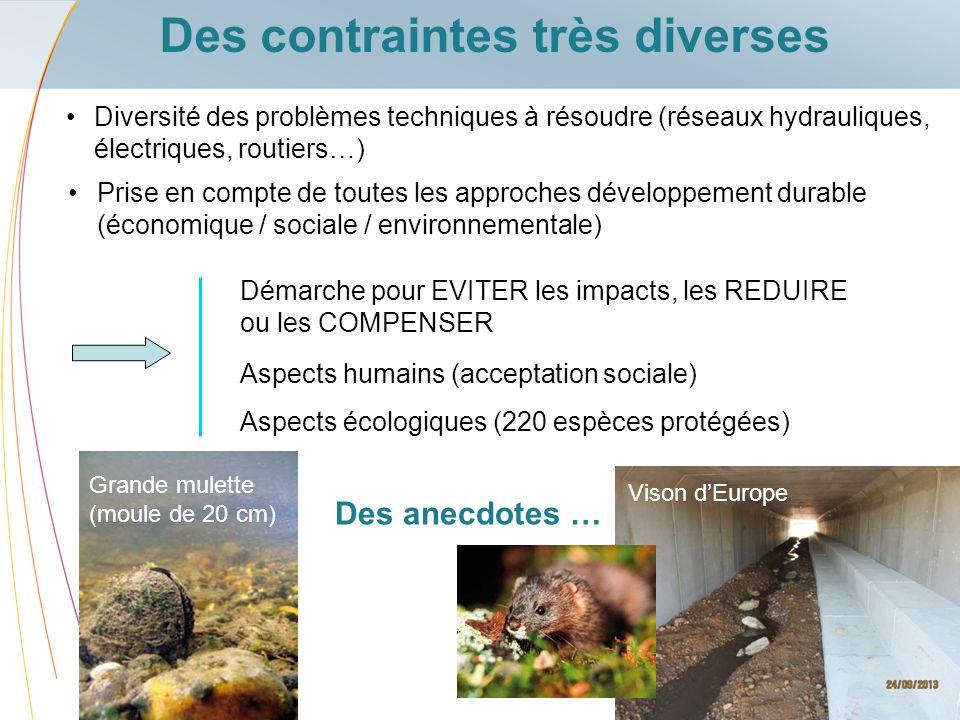 Prise en compte de toutes les approches développement durable (économique / sociale / environnementale) Des contraintes très diverses Aspects humains