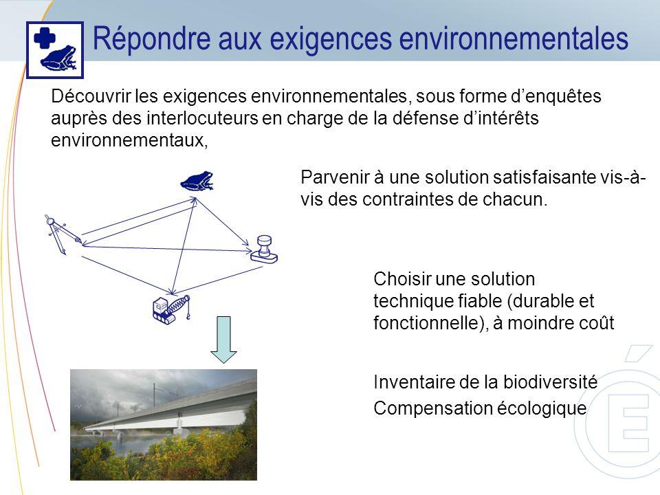 Répondre aux exigences environnementales Découvrir les exigences environnementales, sous forme denquêtes auprès des interlocuteurs en charge de la déf