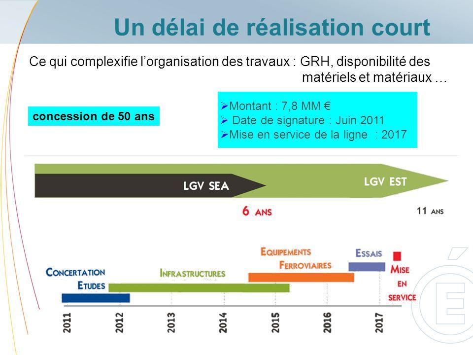 Ce qui complexifie lorganisation des travaux : GRH, disponibilité des matériels et matériaux … Montant : 7,8 MM Date de signature : Juin 2011 Mise en