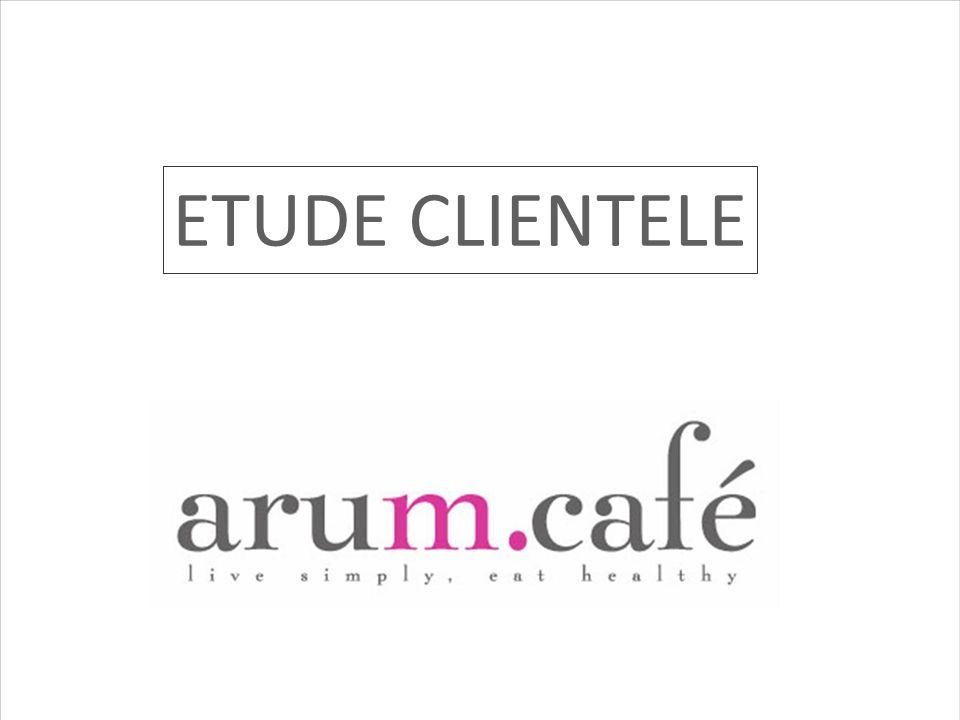 Etude clientèle2 Une étude clientèle a été effectuée afin de dégager le profil type du client Arum Café, ses habitudes de consommation ainsi que ses impressions Le retour des informations permettra dévaluer les besoins de la clientèle et ses attentes afin daméliorer loffre de lArum Café Durée de létude: 5 semaines Dépôts: Montardy et Compans Retour bulletin: 402 bulletins dont 397 valides Sommaire I-Profil type du client Arum Café……………………………………………………p.3 II-Fréquentation des lieux………………………………………………………………p.4 III-Type de consommation……………………………………………………………..p.5 IV-Limage de lArum Café……………………………………………………………..p.6 V-Annexes………………………………………………………………………………………p.7