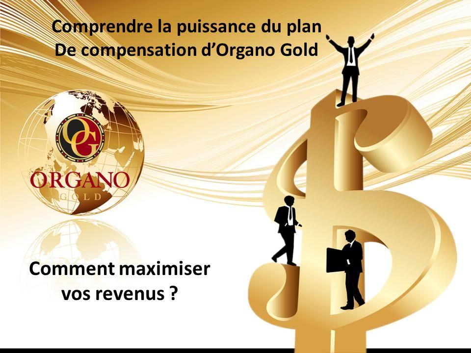 Comprendre la puissance du plan De compensation dOrgano Gold Comment maximiser vos revenus ?