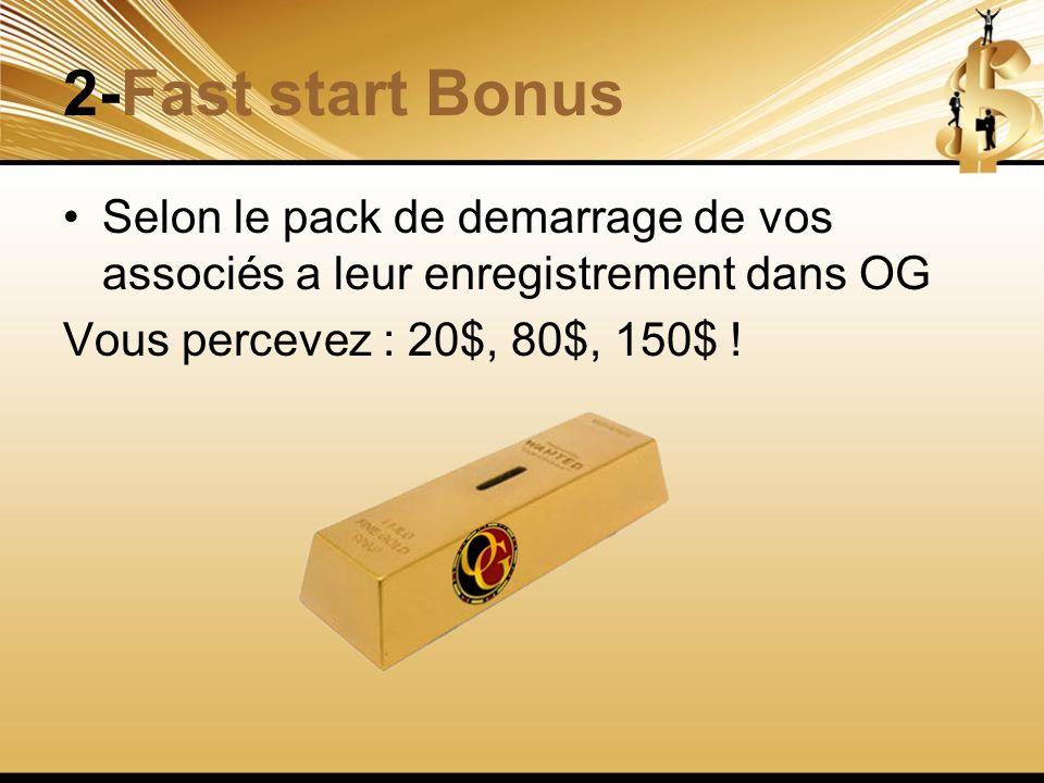 2-Fast start Bonus Selon le pack de demarrage de vos associés a leur enregistrement dans OG Vous percevez : 20$, 80$, 150$ !