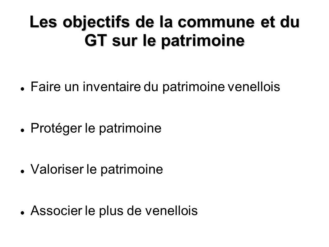 Les objectifs de la commune et du GT sur le patrimoine Faire un inventaire du patrimoine venellois Protéger le patrimoine Valoriser le patrimoine Asso
