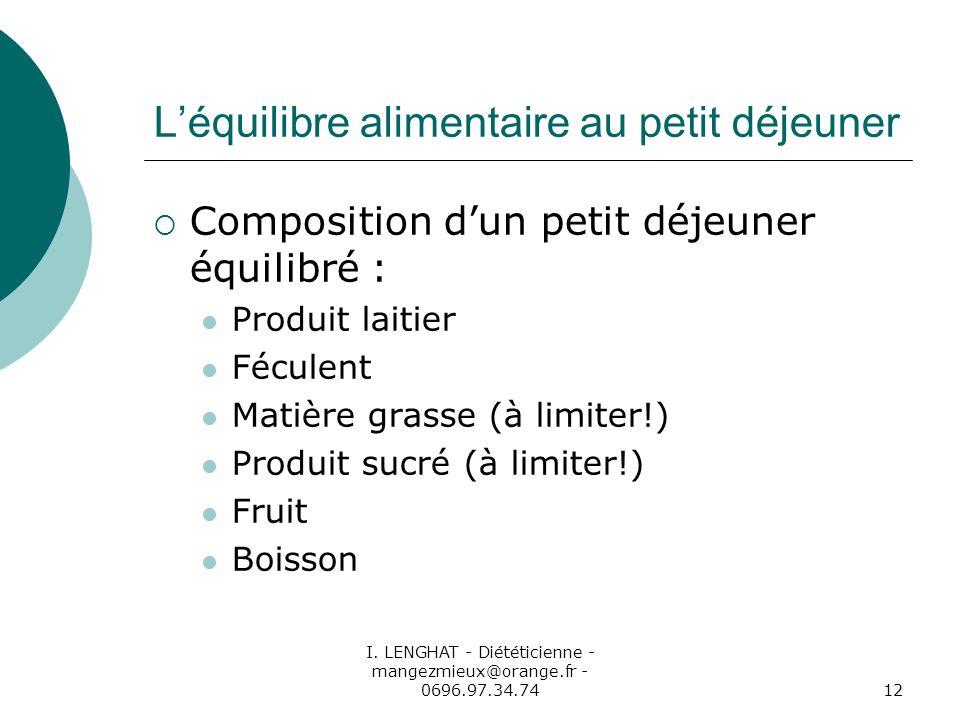I. LENGHAT - Diététicienne - mangezmieux@orange.fr - 0696.97.34.7412 Léquilibre alimentaire au petit déjeuner Composition dun petit déjeuner équilibré