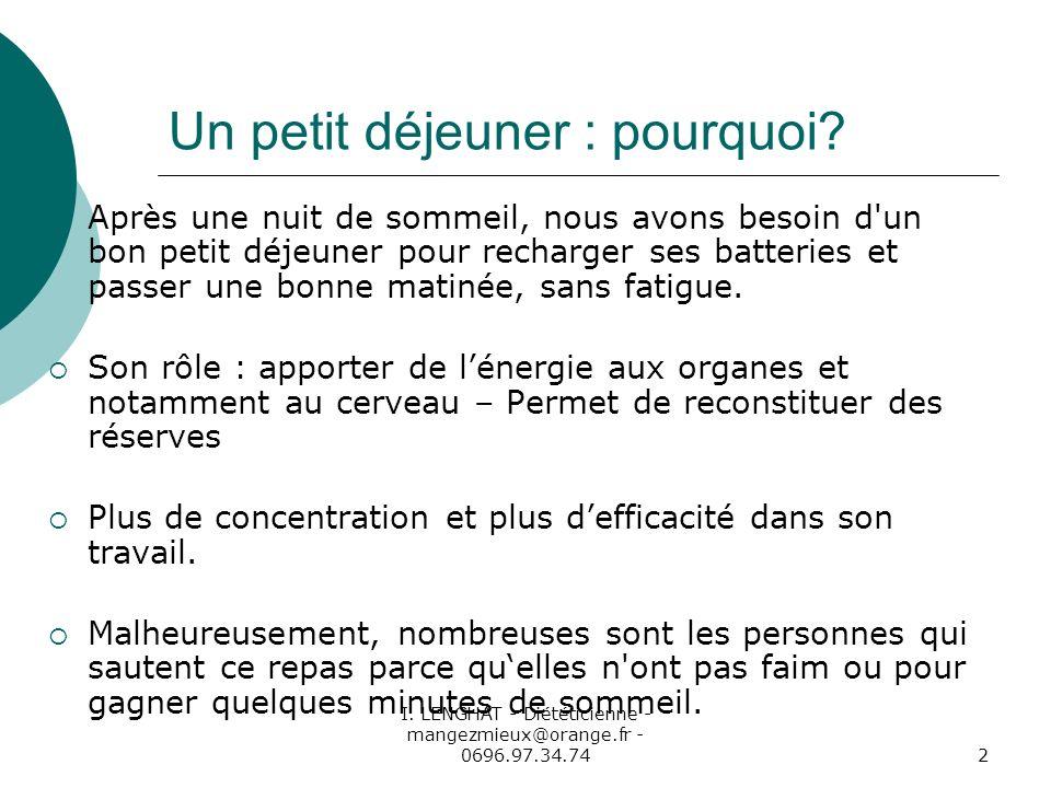 I. LENGHAT - Diététicienne - mangezmieux@orange.fr - 0696.97.34.742 Un petit déjeuner : pourquoi? Après une nuit de sommeil, nous avons besoin d'un bo