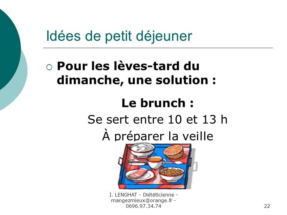 I. LENGHAT - Diététicienne - mangezmieux@orange.fr - 0696.97.34.7422 Idées de petit déjeuner Pour les lèves-tard du dimanche, une solution : Le brunch