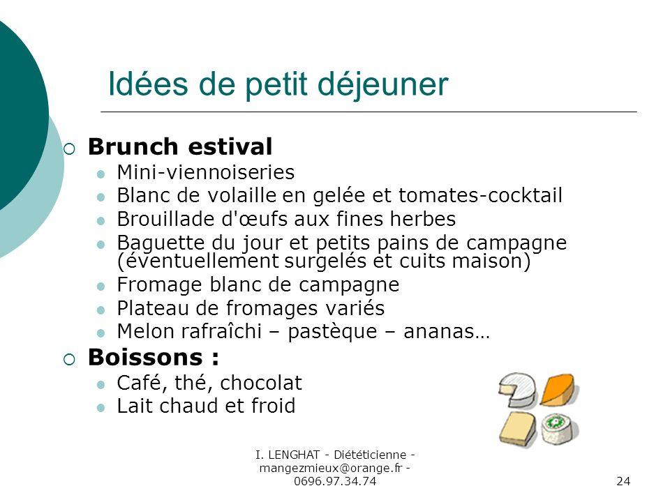 I. LENGHAT - Diététicienne - mangezmieux@orange.fr - 0696.97.34.7424 Idées de petit déjeuner Brunch estival Mini-viennoiseries Blanc de volaille en ge