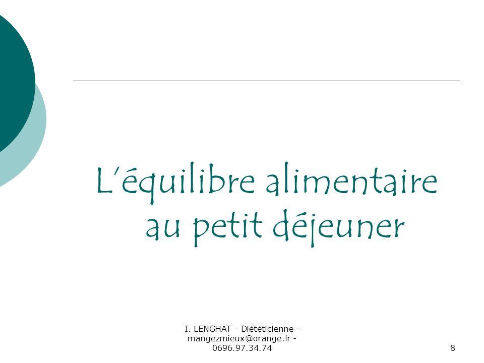 I. LENGHAT - Diététicienne - mangezmieux@orange.fr - 0696.97.34.748 Léquilibre alimentaire au petit déjeuner