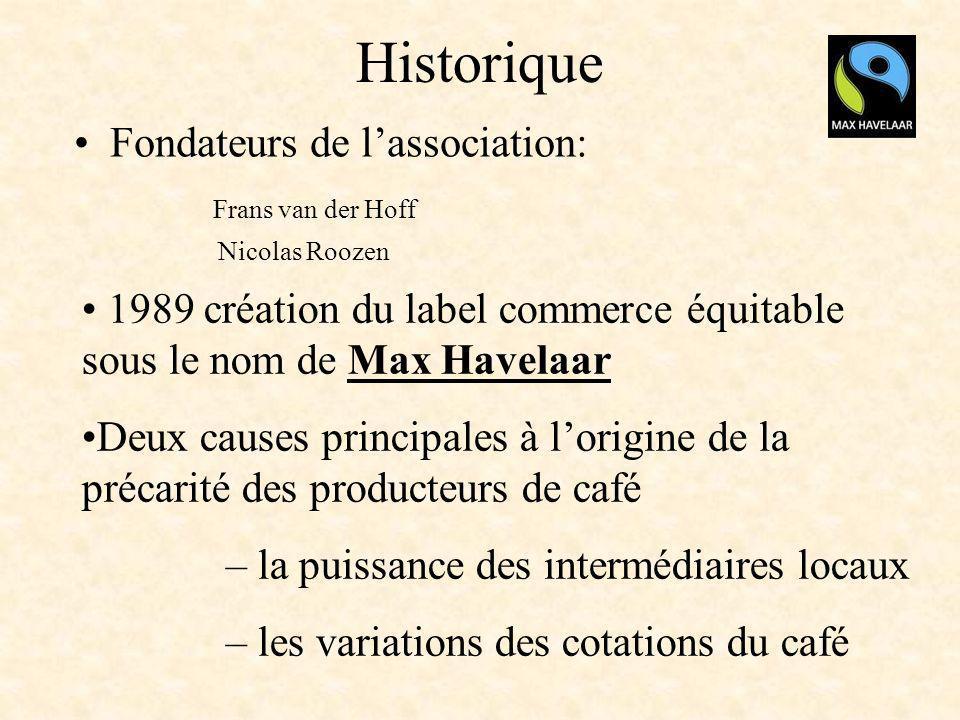 Historique Fondateurs de lassociation: Frans van der Hoff Nicolas Roozen 1989 création du label commerce équitable sous le nom de Max Havelaar Deux ca