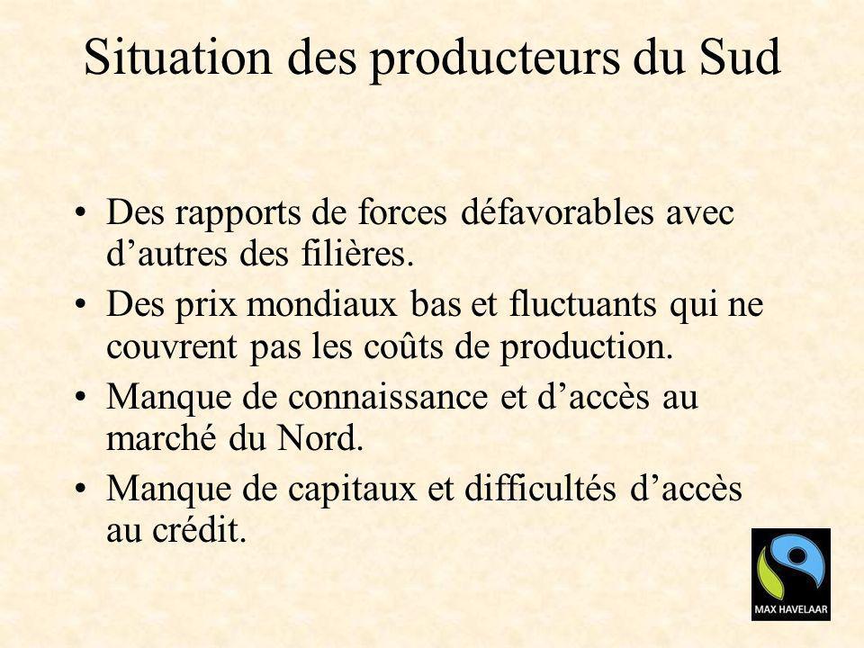 Situation des producteurs du Sud Des rapports de forces défavorables avec dautres des filières. Des prix mondiaux bas et fluctuants qui ne couvrent pa