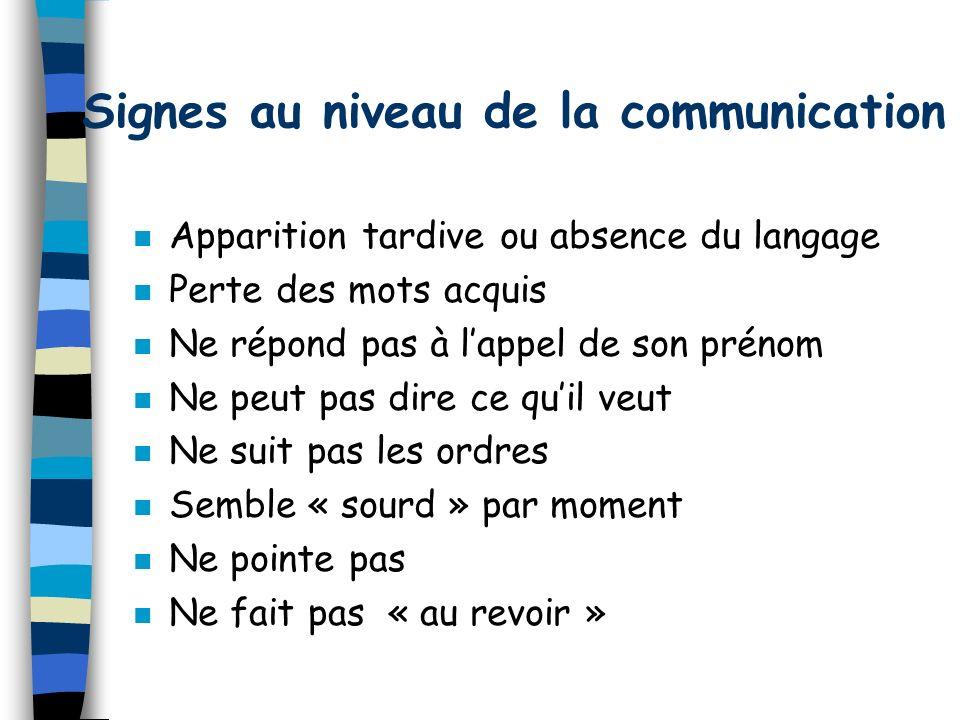 Signes au niveau de la communication n Apparition tardive ou absence du langage n Perte des mots acquis n Ne répond pas à lappel de son prénom n Ne pe