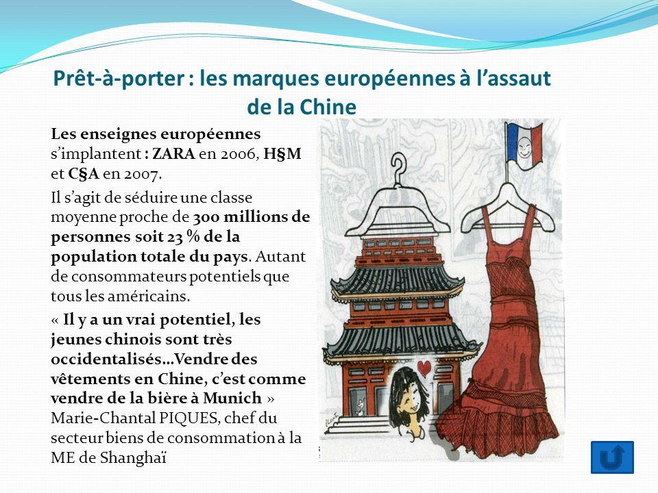 Prêt-à-porter : les marques européennes à lassaut de la Chine Les enseignes européennes simplantent : ZARA en 2006, H§M et C§A en 2007. Il sagit de sé