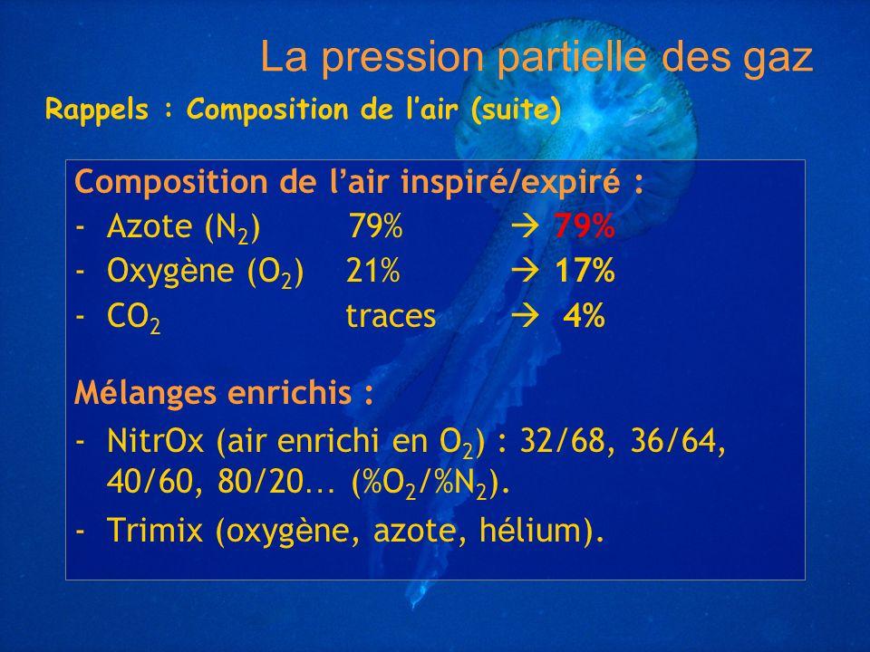 Composition de l air inspiré/expir é : -Azote (N 2 ) 79% 79% -Oxyg è ne (O 2 ) 21% 17% -CO 2 traces 4% M é langes enrichis : -NitrOx (air enrichi en O