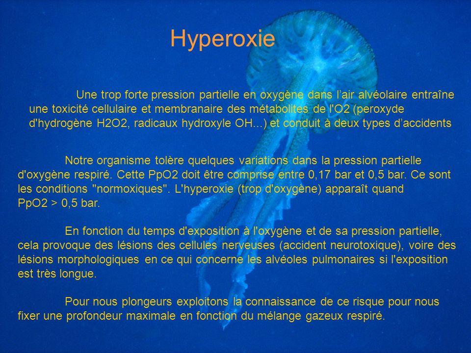 Une trop forte pression partielle en oxygène dans lair alvéolaire entraîne une toxicité cellulaire et membranaire des métabolites de l'O2 (peroxyde d'