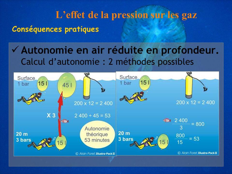 Autonomie en air réduite en profondeur. Calcul dautonomie : 2 méthodes possibles Conséquences pratiques Leffet de la pression sur les gaz