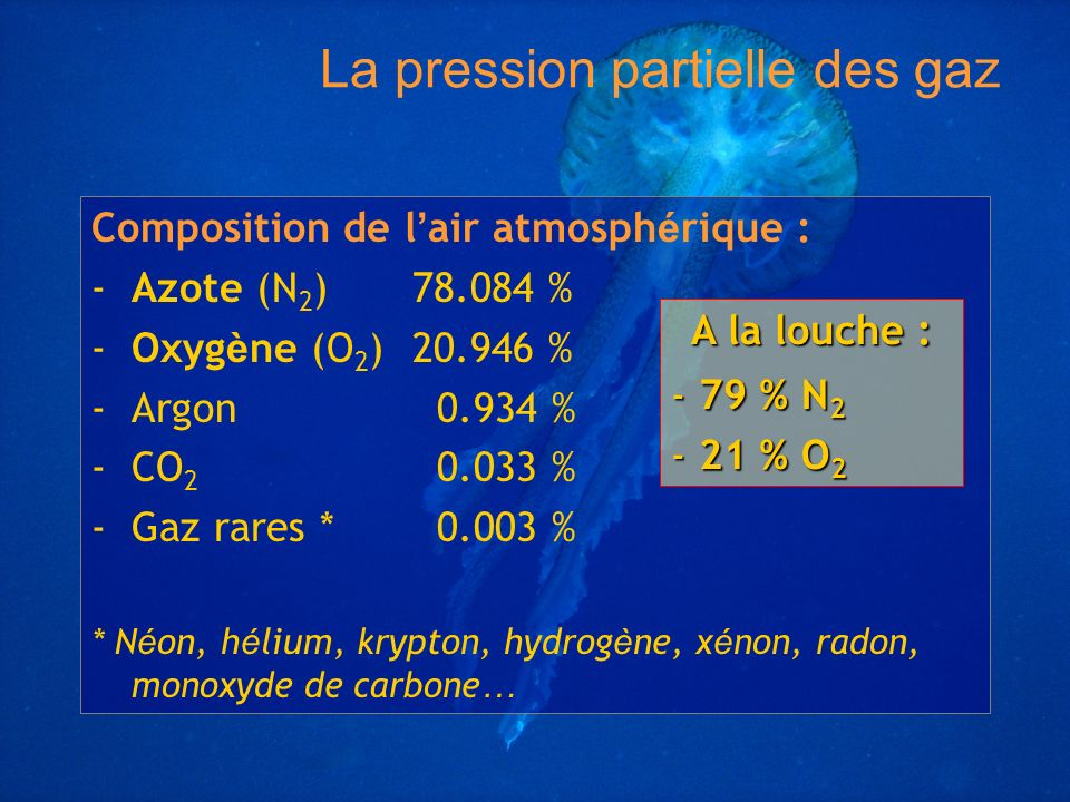 Composition de l air atmosph é rique : -Azote (N 2 ) 78.084 % -Oxyg è ne (O 2 ) 20.946 % -Argon 0.934 % -CO 2 0.033 % -Gaz rares * 0.003 % * N é on, h