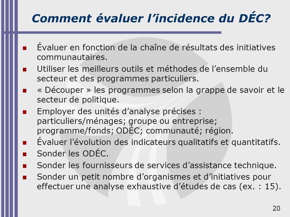 20 Comment évaluer lincidence du DÉC? Évaluer en fonction de la chaîne de résultats des initiatives communautaires. Utiliser les meilleurs outils et m