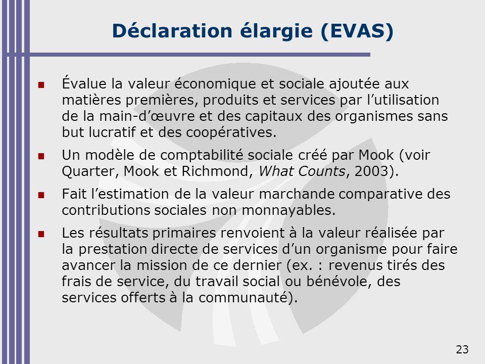 23 Déclaration élargie (EVAS) Évalue la valeur économique et sociale ajoutée aux matières premières, produits et services par lutilisation de la main-