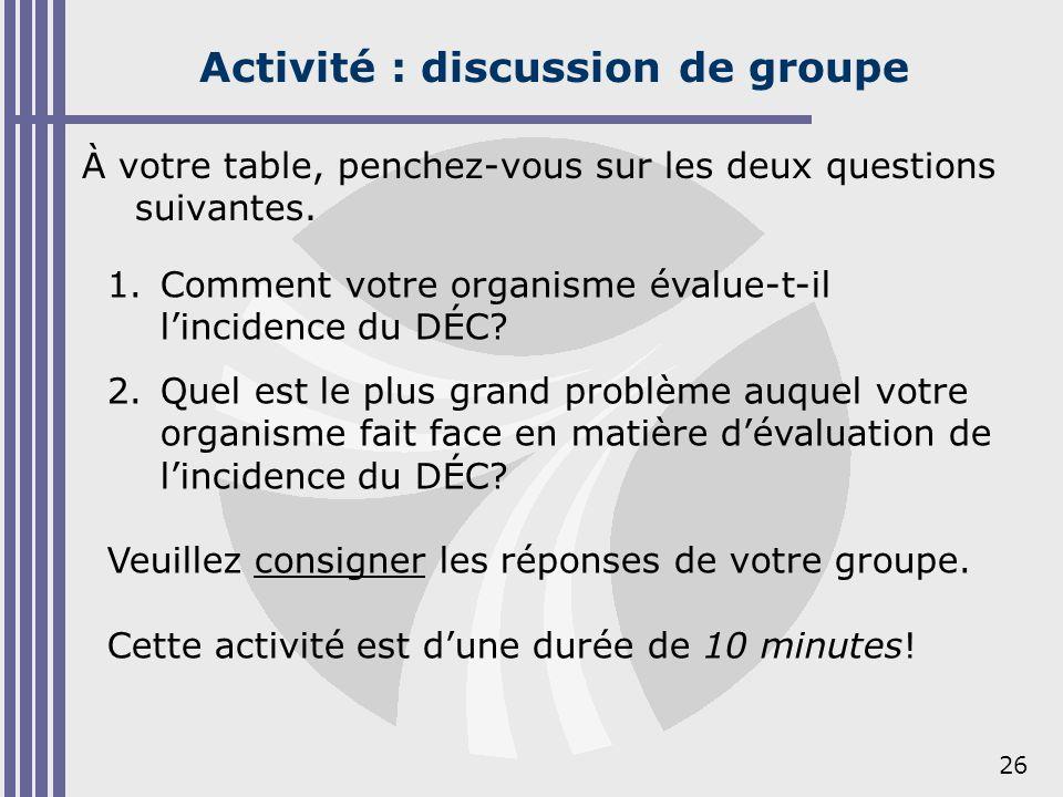 26 Activité : discussion de groupe À votre table, penchez-vous sur les deux questions suivantes. 1.Comment votre organisme évalue-t-il lincidence du D