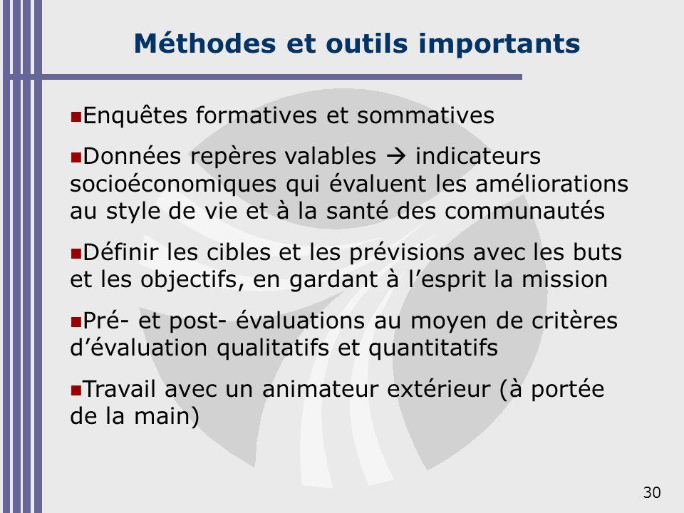 30 Méthodes et outils importants Enquêtes formatives et sommatives Données repères valables indicateurs socioéconomiques qui évaluent les amélioration