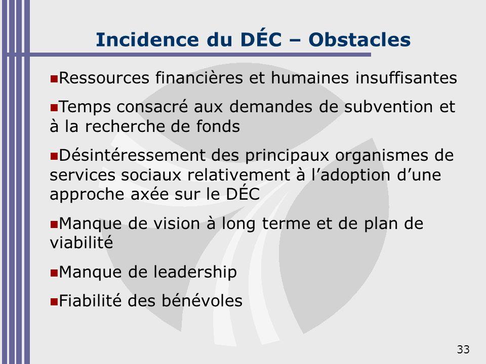 33 Incidence du DÉC – Obstacles Ressources financières et humaines insuffisantes Temps consacré aux demandes de subvention et à la recherche de fonds