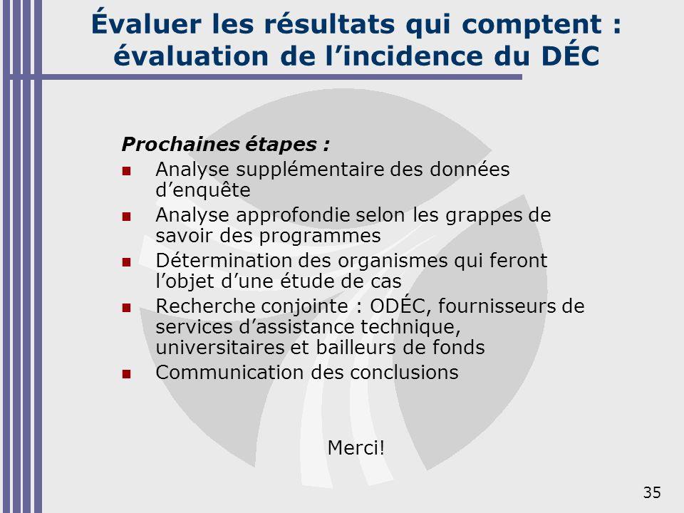 35 Évaluer les résultats qui comptent : évaluation de lincidence du DÉC Prochaines étapes : Analyse supplémentaire des données denquête Analyse approf