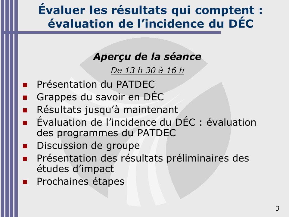 3 Évaluer les résultats qui comptent : évaluation de lincidence du DÉC Aperçu de la séance De 13 h 30 à 16 h Présentation du PATDEC Grappes du savoir
