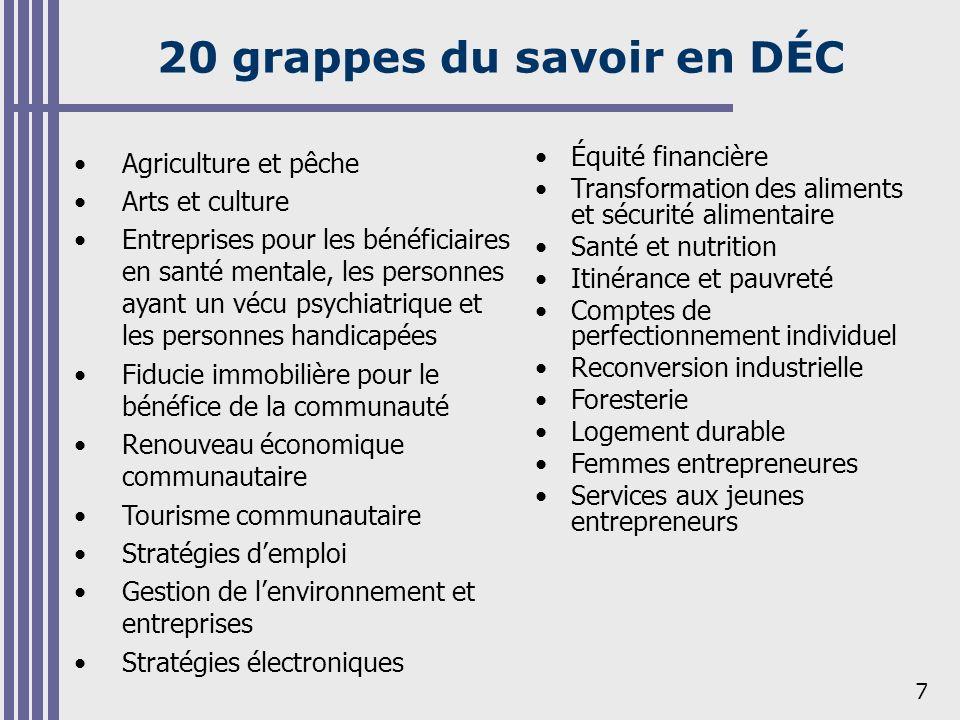8 Initiatives de renforcement des capacités communautaires selon la grappe de DÉC (2001-2005)