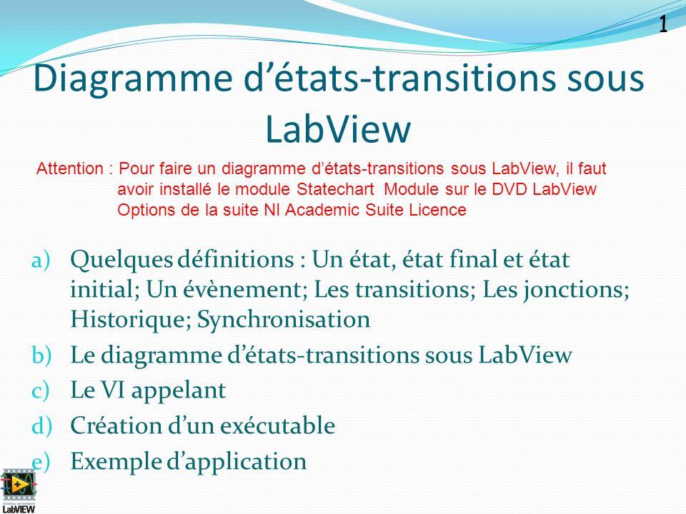 Diagramme détats-transitions sous LabView a) Quelques définitions : Un état, état final et état initial; Un évènement; Les transitions; Les jonctions;