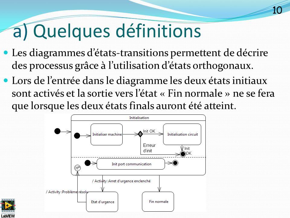Les diagrammes détats-transitions permettent de décrire des processus grâce à lutilisation détats orthogonaux. Lors de lentrée dans le diagramme les d