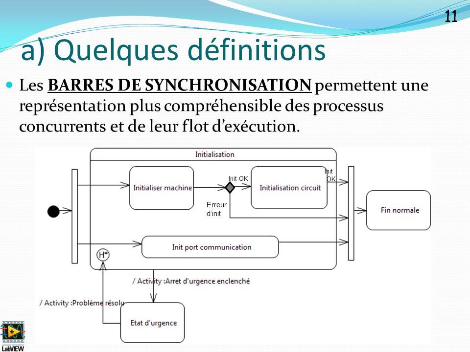 Les BARRES DE SYNCHRONISATION permettent une représentation plus compréhensible des processus concurrents et de leur flot dexécution. a) Quelques défi