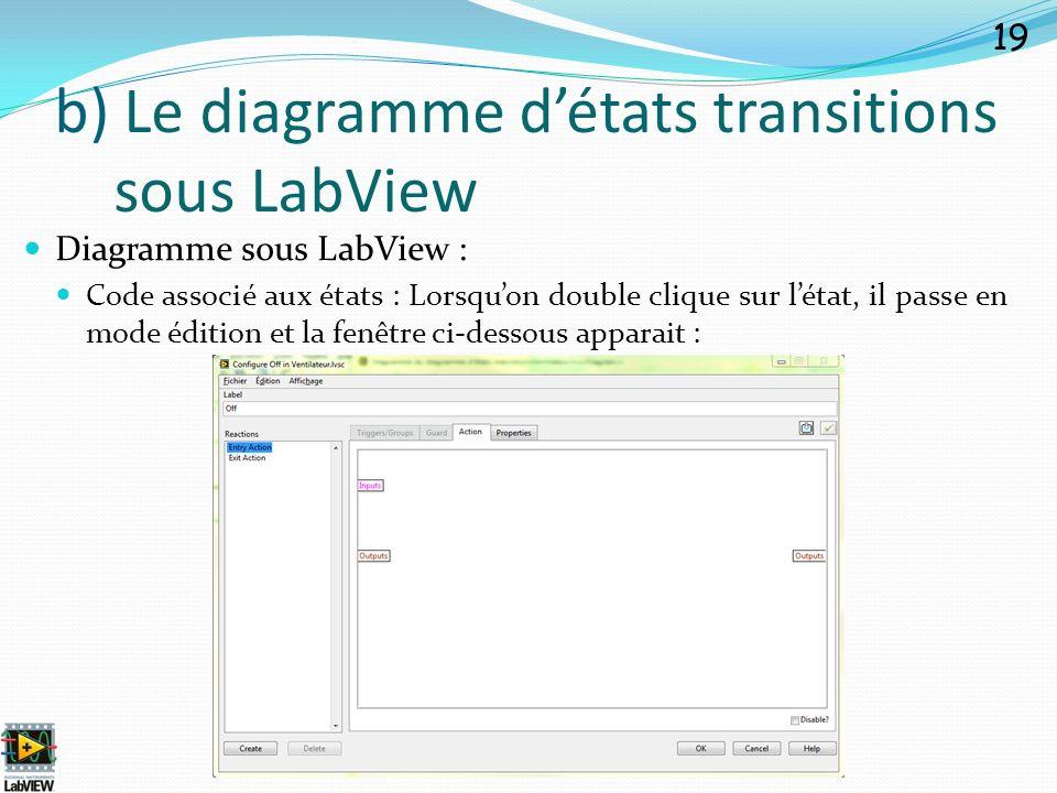 Diagramme sous LabView : Code associé aux états : Lorsquon double clique sur létat, il passe en mode édition et la fenêtre ci-dessous apparait : 19 b)