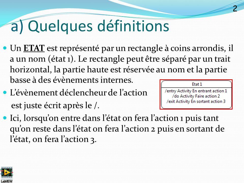 Un ETAT est représenté par un rectangle à coins arrondis, il a un nom (état 1). Le rectangle peut être séparé par un trait horizontal, la partie haute